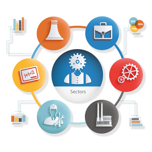 Sectors - Manufacturing,Industry,Education & Professional Services